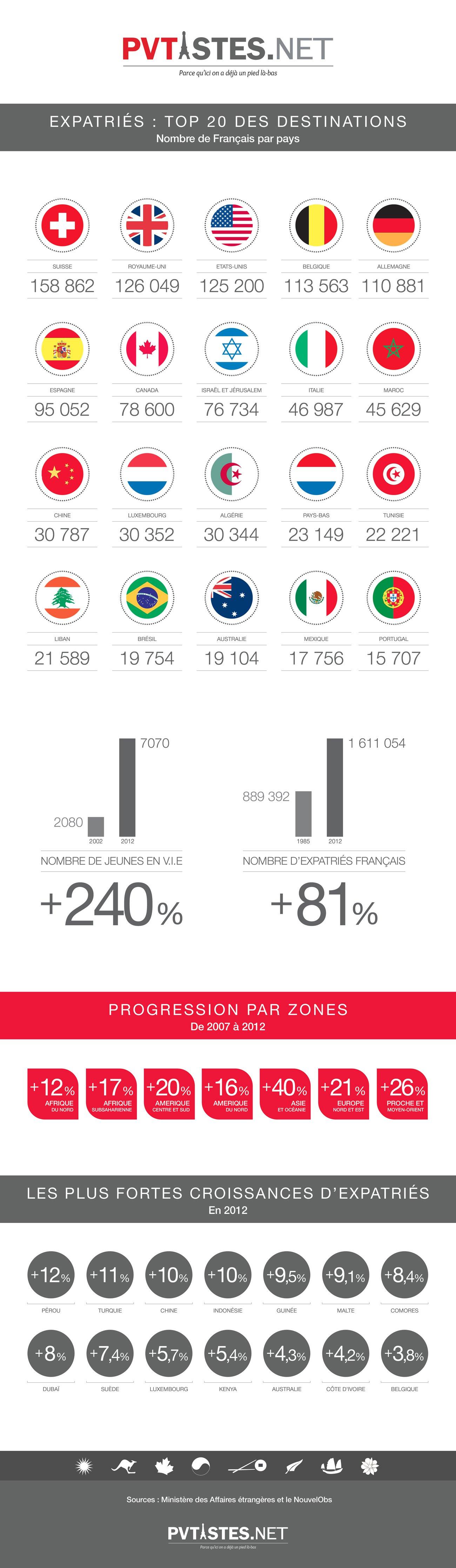 infographie-chiffres-expat