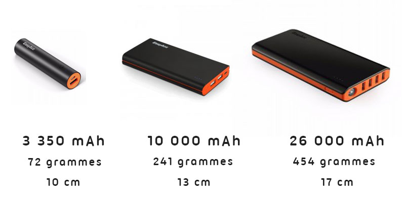 powerbank-info